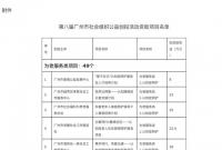 喜讯!颐家养老服务中心成功申报第八届广州市社会组织公益创投
